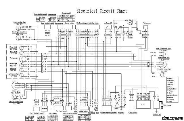 3.0/1. Электросхема скутера.  Добавить материал. chetboy.  Категория.  Электросхемы Китайских и Японских скутеров.