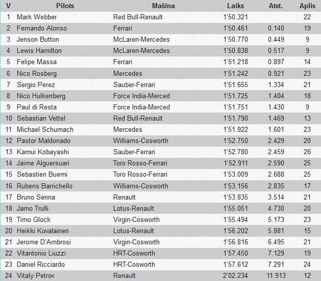 F1 Beļģijas 'Grand Prix'. Rhduti87uxgzkrdey5g