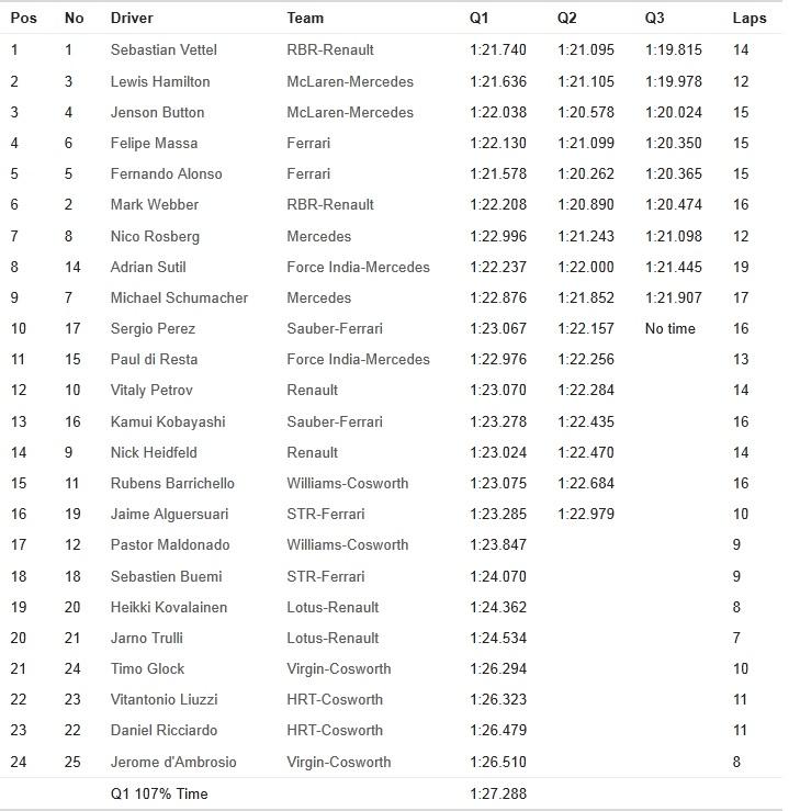 F1 Ungārijas Grand prix izcīņa. Xrijgr8o7s5lt1w5gn5